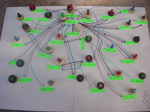 Net-map2Ghana